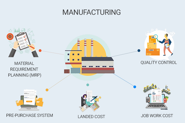 Tally ERP for Manufacturing Industries